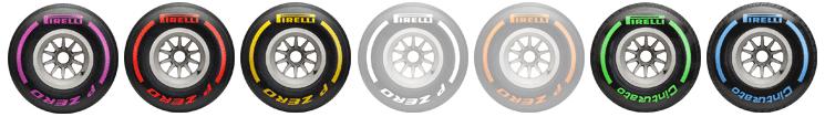 Pirelli - Macios - Super Macios - Ultra Macios